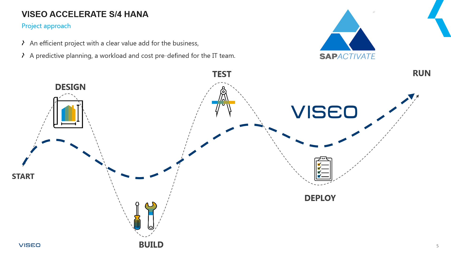 SAP Best practices by VISEO