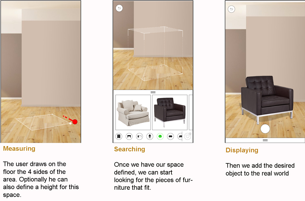 Space Planner: How We Make Your Furniture Fit In ? | VISEO